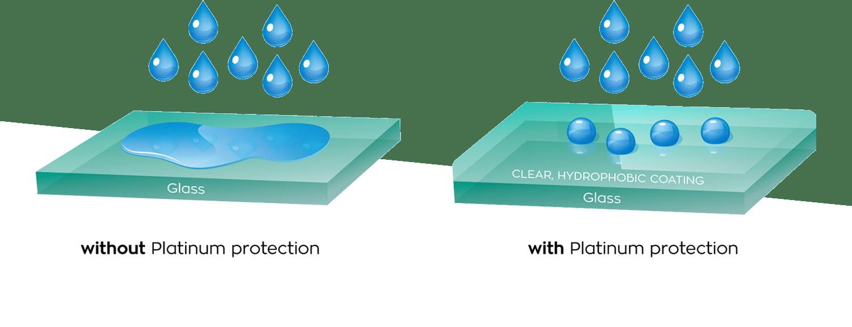 water-diagram-min